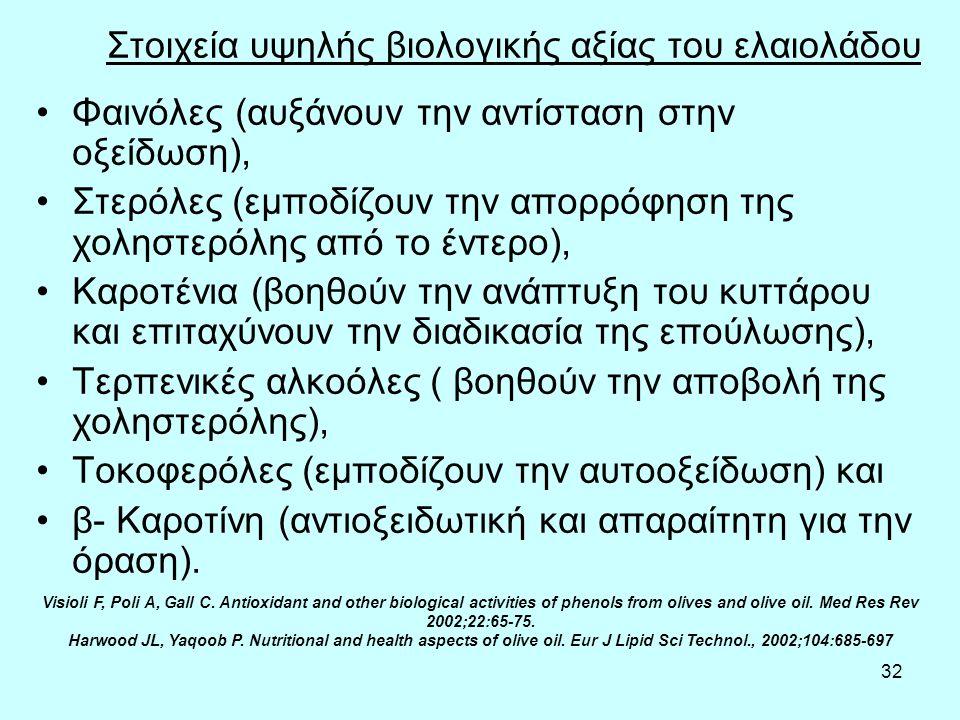 32 Στοιχεία υψηλής βιολογικής αξίας του ελαιολάδου Φαινόλες (αυξάνουν την αντίσταση στην οξείδωση), Στερόλες (εμποδίζουν την απορρόφηση της χοληστερόλ