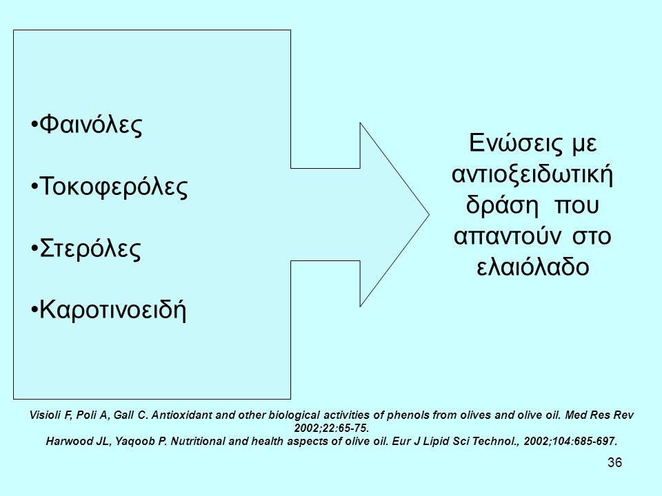 36 Φαινόλες Τοκοφερόλες Στερόλες Καροτινοειδή Ενώσεις με αντιοξειδωτική δράση που απαντούν στο ελαιόλαδο Visioli F, Poli A, Gall C. Antioxidant and ot