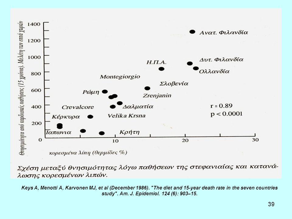 39 Keys A, Menotti A, Karvonen MJ, et al (December 1986).