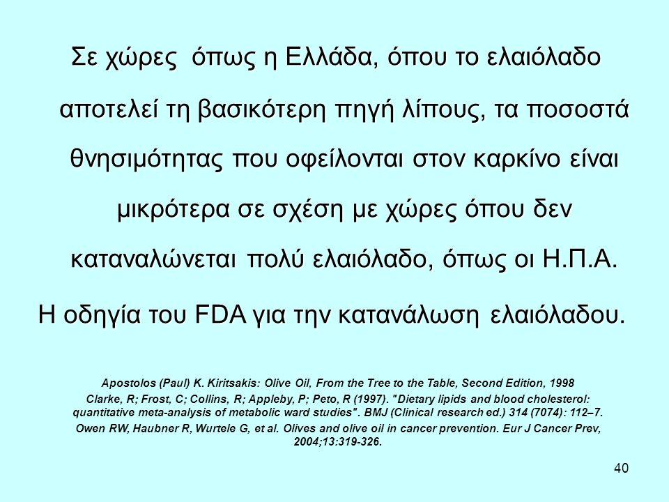40 Σε χώρες όπως η Ελλάδα, όπου το ελαιόλαδο αποτελεί τη βασικότερη πηγή λίπους, τα ποσοστά θνησιμότητας που οφείλονται στον καρκίνο είναι μικρότερα σ