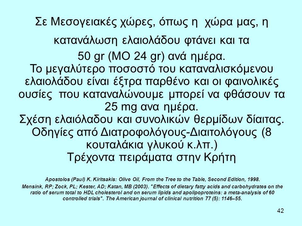 42 Σε Μεσογειακές χώρες, όπως η χώρα μας, η κατανάλωση ελαιολάδου φτάνει και τα 50 gr (MO 24 gr) ανά ημέρα. Το μεγαλύτερο ποσοστό του καταναλισκόμενου