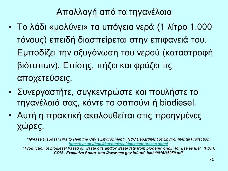 70 Απαλλαγή από τα τηγανέλαια Το λάδι «μολύνει» τα υπόγεια νερά (1 λίτρο 1.000 τόνους) επειδή διασπείρεται στην επιφανειά του. Εμποδίζει την οξυγόνωση