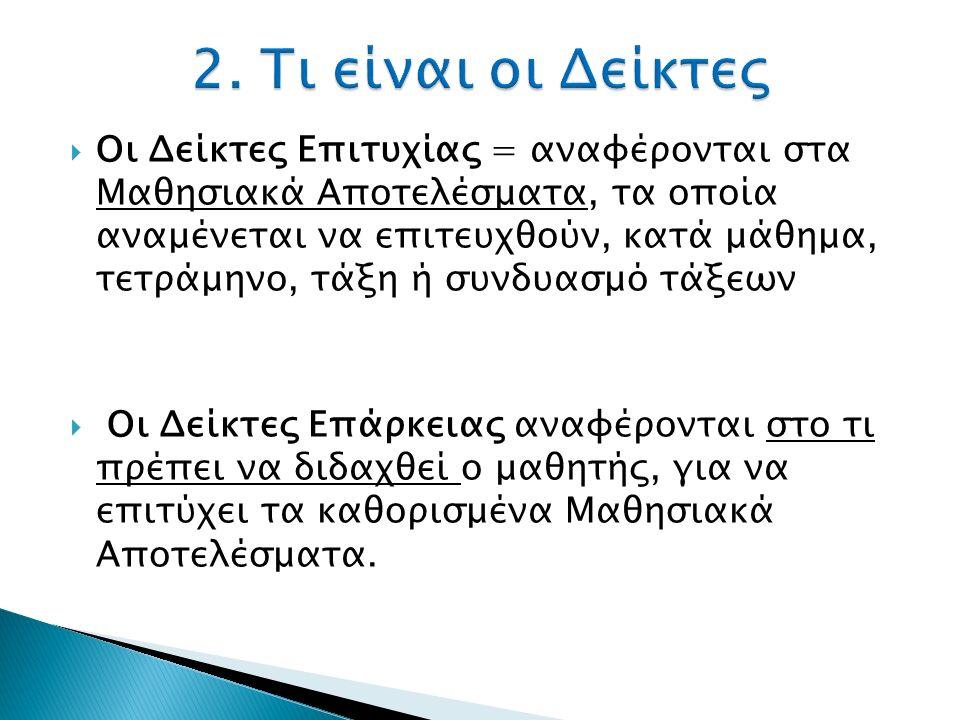  Οι Δείκτες Επιτυχίας = αναφέρονται στα Μαθησιακά Αποτελέσματα, τα οποία αναμένεται να επιτευχθούν, κατά μάθημα, τετράμηνο, τάξη ή συνδυασμό τάξεων 