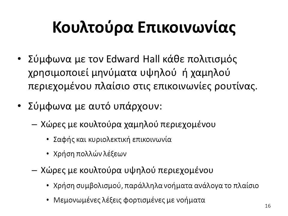 16 Σύμφωνα με τον Edward Hall κάθε πολιτισμός χρησιμοποιεί μηνύματα υψηλού ή χαμηλού περιεχομένου πλαίσιο στις επικοινωνίες ρουτίνας.