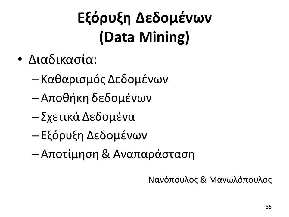 35 Διαδικασία: – Καθαρισμός Δεδομένων – Αποθήκη δεδομένων – Σχετικά Δεδομένα – Εξόρυξη Δεδομένων – Αποτίμηση & Αναπαράσταση Νανόπουλος & Μανωλόπουλος Εξόρυξη Δεδομένων (Data Mining)