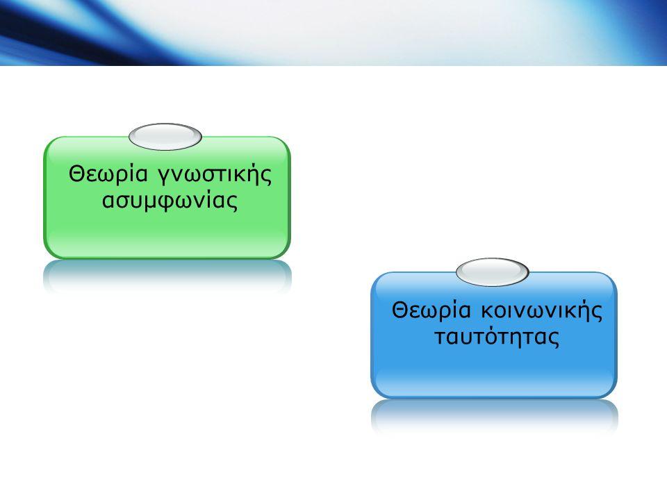 Θεωρία κοινωνικής ταυτότητας Θεωρία γνωστικής ασυμφωνίας