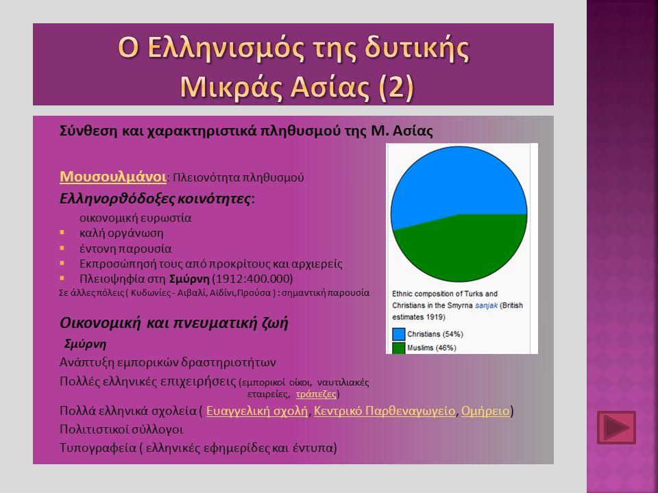 Αναλογία μουσουλμανικών πληθυσμών, Ελλήνων και Αρμενίων στη Μ.