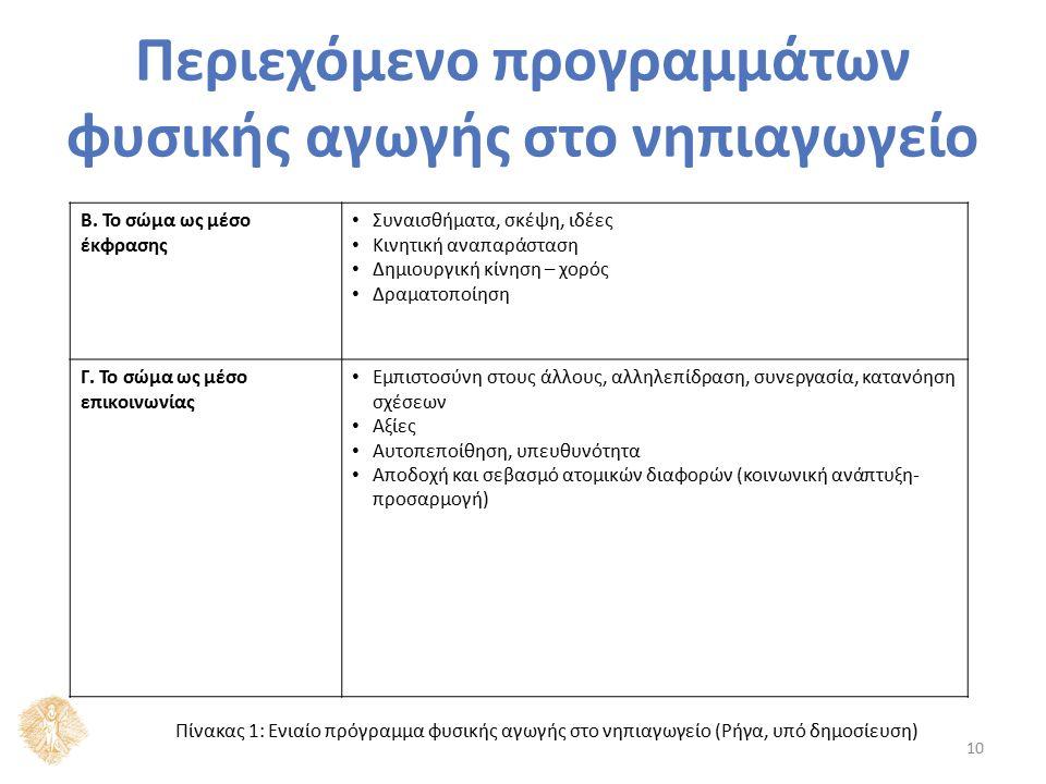 Περιεχόμενο προγραμμάτων φυσικής αγωγής στο νηπιαγωγείο 10 Β.