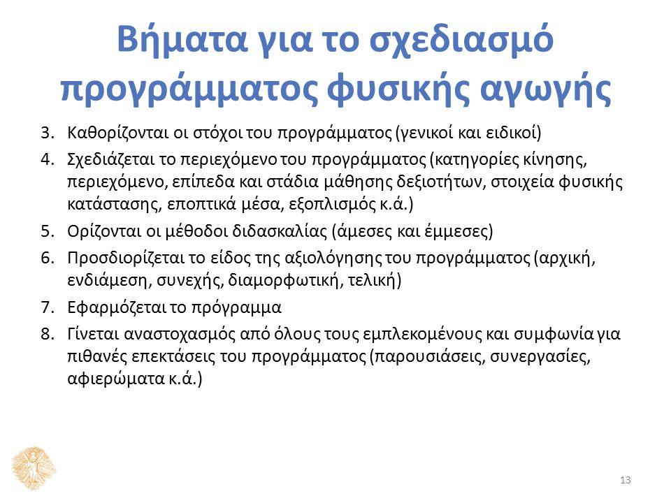 Βήματα για το σχεδιασμό προγράμματος φυσικής αγωγής 3.Καθορίζονται οι στόχοι του προγράμματος (γενικοί και ειδικοί) 4.Σχεδιάζεται το περιεχόμενο του π