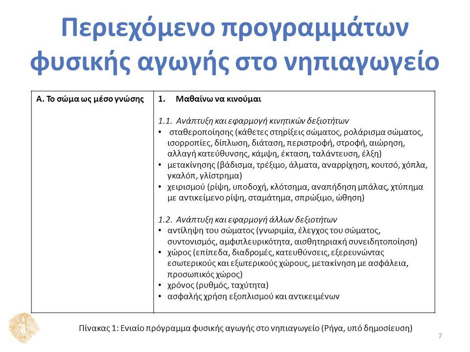 Περιεχόμενο προγραμμάτων φυσικής αγωγής στο νηπιαγωγείο 7 Α. Το σώμα ως μέσο γνώσης1.Μαθαίνω να κινούμαι 1.1. Ανάπτυξη και εφαρμογή κινητικών δεξιοτήτ