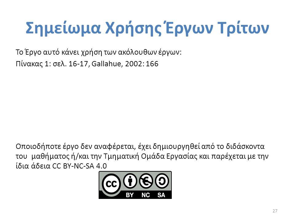Σημείωμα Χρήσης Έργων Τρίτων 27 Το Έργο αυτό κάνει χρήση των ακόλουθων έργων: Πίνακας 1: σελ. 16-17, Gallahue, 2002: 166 Οποιοδήποτε έργο δεν αναφέρετ