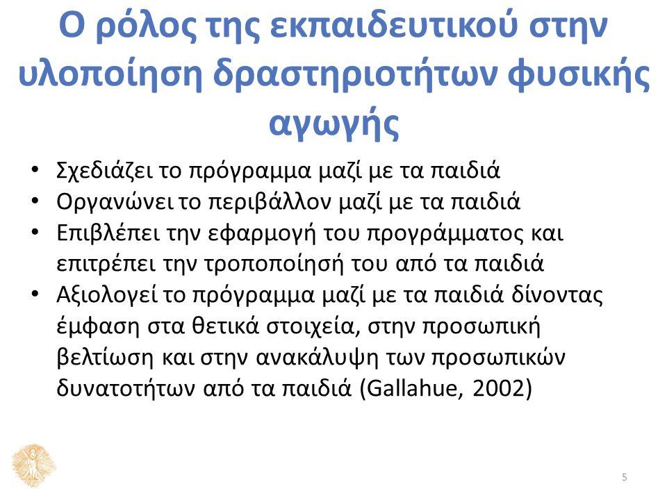 Βιβλιογραφία Gallahue, D.(2002). Αναπτυξιακή φυσική αγωγή για τα σημερινά παιδιά.