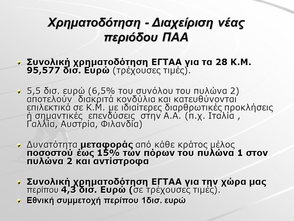 Χρηματοδότηση - Διαχείριση νέας περιόδου ΠΑΑ Συνολική χρηματοδότηση ΕΓΤΑΑ για τα 28 Κ.Μ.
