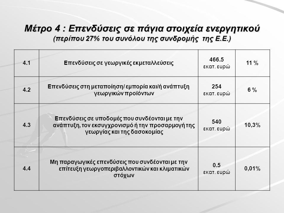 Μέτρο 4 : Επενδύσεις σε πάγια στοιχεία ενεργητικού (περίπου 27% του συνόλου της συνδρομής της Ε.Ε.) 4.1Επενδύσεις σε γεωργικές εκμεταλλεύσεις 466.5 εκατ.