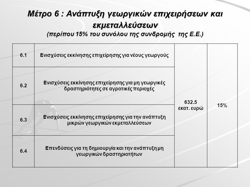 Μέτρο 6 : Ανάπτυξη γεωργικών επιχειρήσεων και εκμεταλλεύσεων (περίπου 15% του συνόλου της συνδρομής της Ε.Ε.) 6.1Ενισχύσεις εκκίνησης επιχείρησης για νέους γεωργούς 632.5 εκατ.