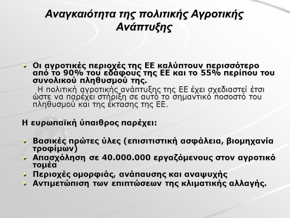 Μέτρο 11 : Βιολογική Γεωργία (περίπου 12% του συνόλου της συνδρομής της Ε.Ε.) 11.1 Ενίσχυση για στροφή σε πρακτικές και μεθόδους βιολογικής γεωργίας 502.5 εκατ.
