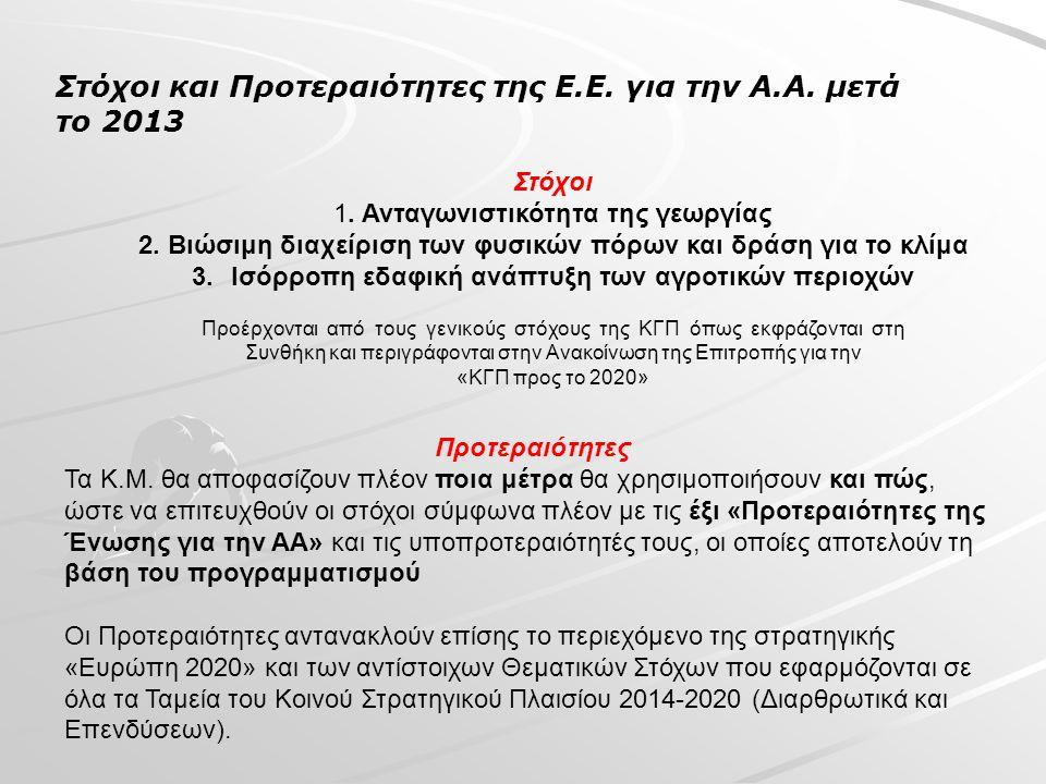 Στόχοι και Προτεραιότητες της E.E. για την Α.Α. μετά το 2013 Στόχοι 1.