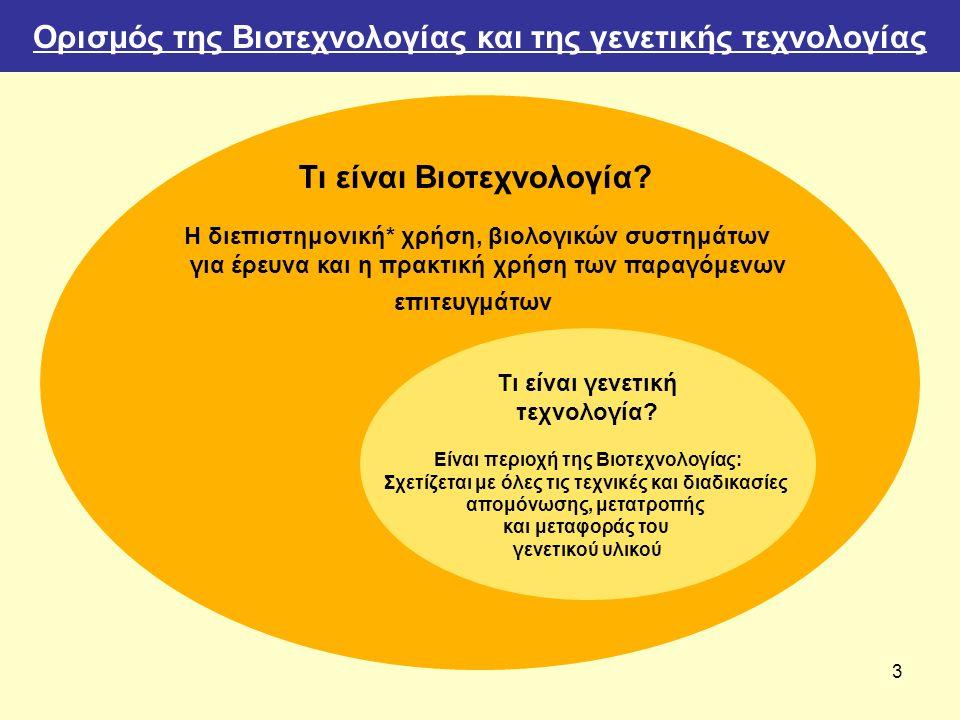 3 Τι είναι Βιοτεχνολογία.