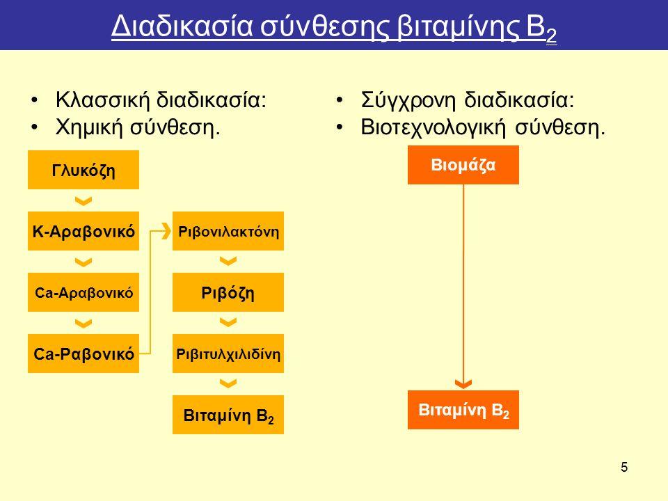 5 Σύγχρονη διαδικασία: Bιοτεχνολογική σύνθεση. Kλασσική διαδικασία: Χημική σύνθεση.