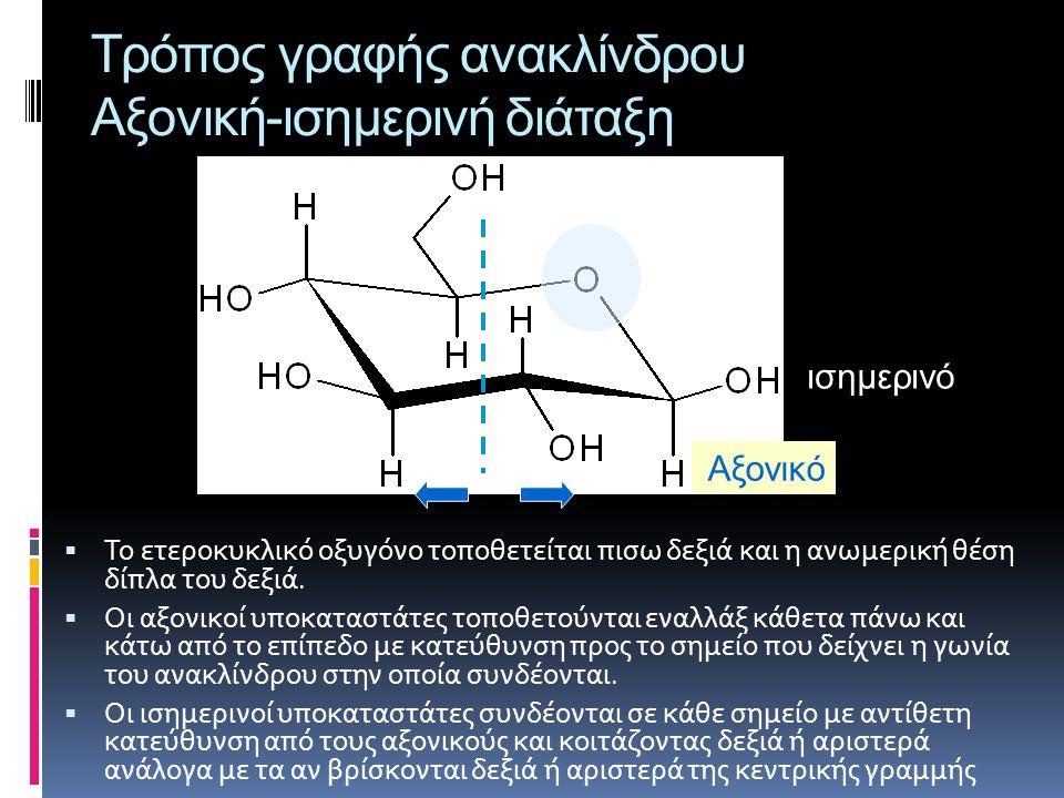 Τρόπος γραφής ανακλίνδρου Αξονική-ισημερινή διάταξη  Το ετεροκυκλικό οξυγόνο τοποθετείται πισω δεξιά και η ανωμερική θέση δίπλα του δεξιά.  Οι αξονι