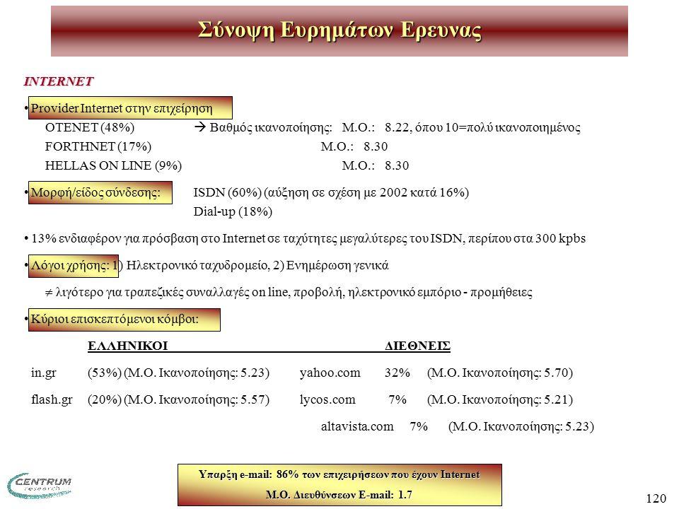 120 Σύνοψη Ευρημάτων Ερευνας INTERNET Provider Internet στην επιχείρηση OTENET (48%)  Βαθμός ικανοποίησης:Μ.Ο.:8.22, όπου 10=πολύ ικανοποιημένος FORTHNET (17%)Μ.Ο.:8.30 HELLAS ON LINE (9%)Μ.Ο.:8.30 Μορφή/είδος σύνδεσης:ISDN (60%) (αύξηση σε σχέση με 2002 κατά 16%) Dial-up (18%) 13% ενδιαφέρον για πρόσβαση στο Internet σε ταχύτητες μεγαλύτερες του ISDN, περίπου στα 300 kpbs Λόγοι χρήσης: 1) Ηλεκτρονικό ταχυδρομείο, 2) Ενημέρωση γενικά  λιγότερο για τραπεζικές συναλλαγές on line, προβολή, ηλεκτρονικό εμπόριο - προμήθειες Κύριοι επισκεπτόμενοι κόμβοι: ΕΛΛΗΝΙΚΟΙΔΙΕΘΝΕΙΣ in.gr(53%) (Μ.Ο.