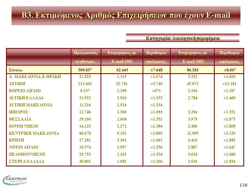 136 ΠραγματικόςΕπιχειρήσεις με ΠεριθώριαΕπιχειρήσεις με Περιθώρια πληθυσμός E-mail 2001σφάλματος E-mail 2002 σφάλματος Σύνολο509.837 62.443 ±7.64886.183 ±8.667 Α.