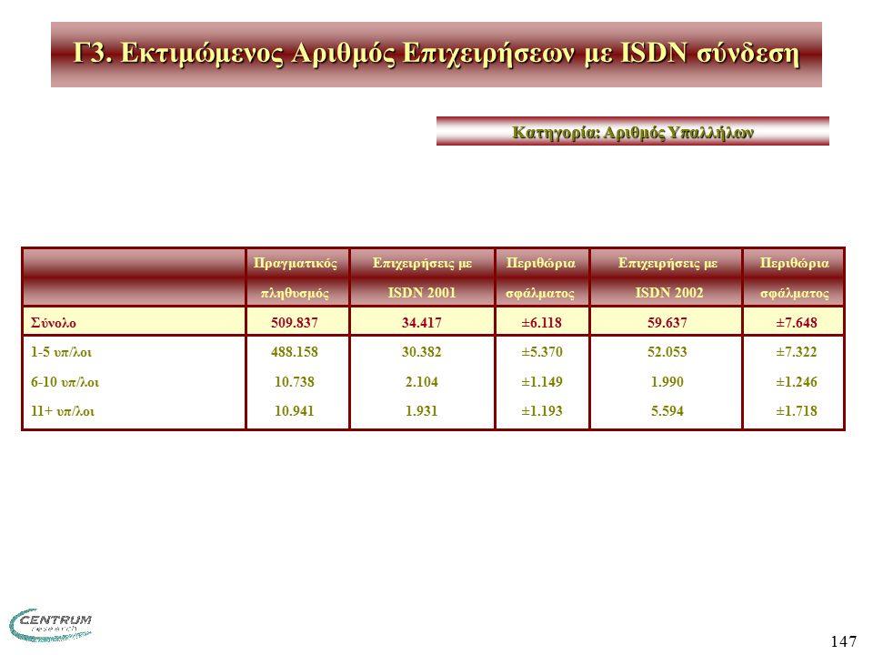 147 Γ3. Εκτιμώμενος Αριθμός Επιχειρήσεων με ISDN σύνδεση ΠραγματικόςΕπιχειρήσεις μεΠεριθώριαΕπιχειρήσεις μεΠεριθώρια πληθυσμόςISDN 2001σφάλματος ISDN