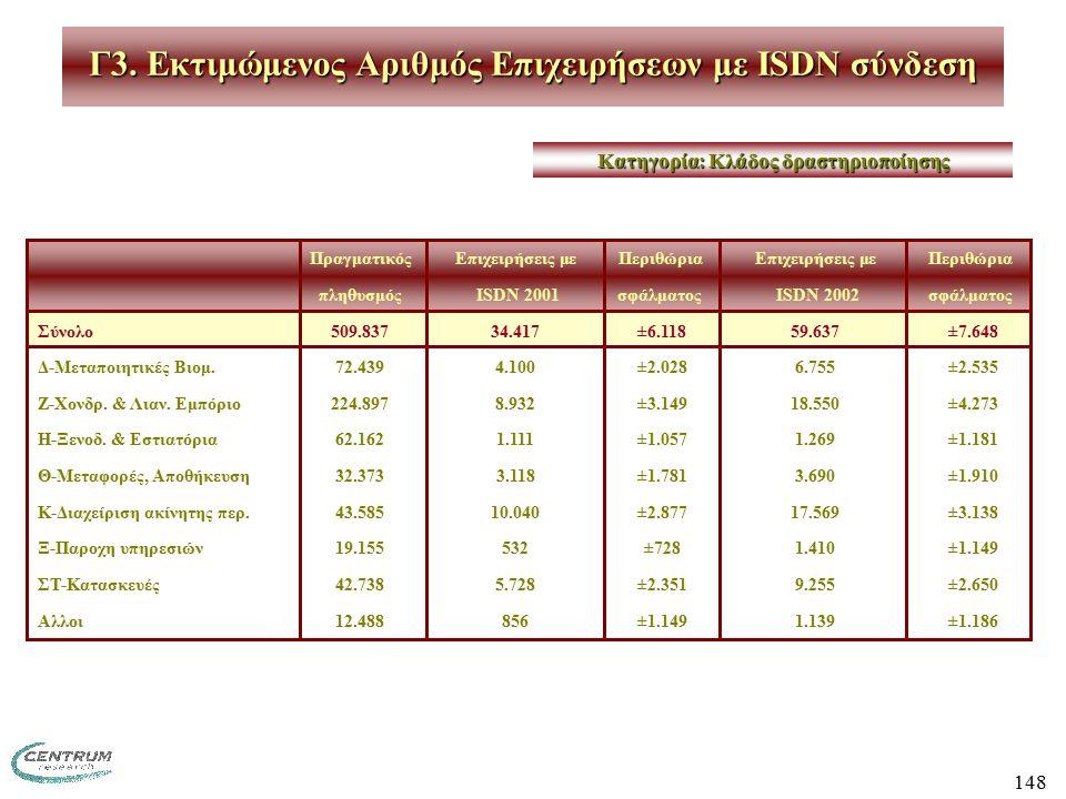 148 ΠραγματικόςΕπιχειρήσεις μεΠεριθώριαΕπιχειρήσεις μεΠεριθώρια πληθυσμός ISDN 2001σφάλματος ISDN 2002σφάλματος Σύνολο509.83734.417 ±6.11859.637 ±7.648 Δ-Μεταποιητικές Βιομ.72.4394.100 ±2.0286.755 ±2.535 Ζ-Χονδρ.