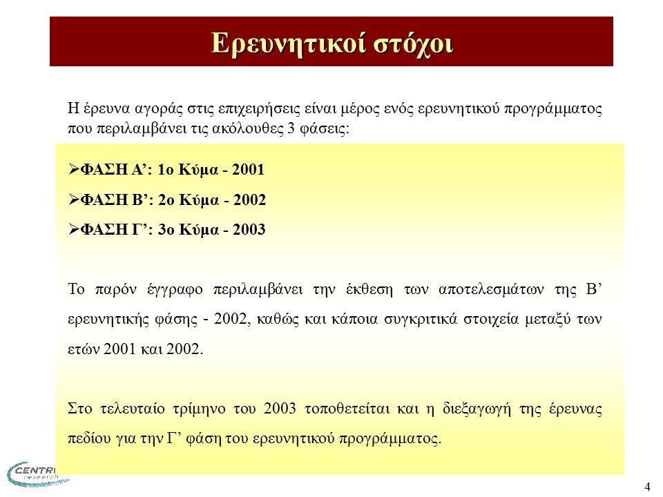 4 Ερευνητικοί στόχοι Η έρευνα αγοράς στις επιχειρήσεις είναι μέρος ενός ερευνητικού προγράμματος που περιλαμβάνει τις ακόλουθες 3 φάσεις:  ΦΑΣΗ Α': 1ο Κύμα - 2001  ΦΑΣΗ Β': 2ο Κύμα - 2002  ΦΑΣΗ Γ': 3ο Κύμα - 2003 Το παρόν έγγραφο περιλαμβάνει την έκθεση των αποτελεσμάτων της Β' ερευνητικής φάσης - 2002, καθώς και κάποια συγκριτικά στοιχεία μεταξύ των ετών 2001 και 2002.