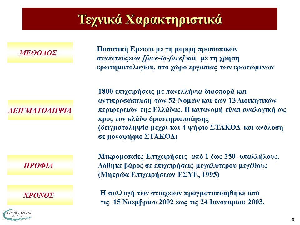 8 Τεχνικά Χαρακτηριστικά ΜΕΘΟΔΟΣ Ποσοτική Ερευνα με τη μορφή προσωπικών συνεντεύξεων [face-to-face] και με τη χρήση ερωτηματολογίου, στο χώρο εργασίας των ερωτώμενων ΔΕΙΓΜΑTOΛΗΨΙΑ ΠΡΟΦΙΛ ΧΡΟΝΟΣ Η συλλογή των στοιχείων πραγματοποιήθηκε από τις 15 Νοεμβρίου 2002 έως τις 24 Ιανουαρίου 2003.