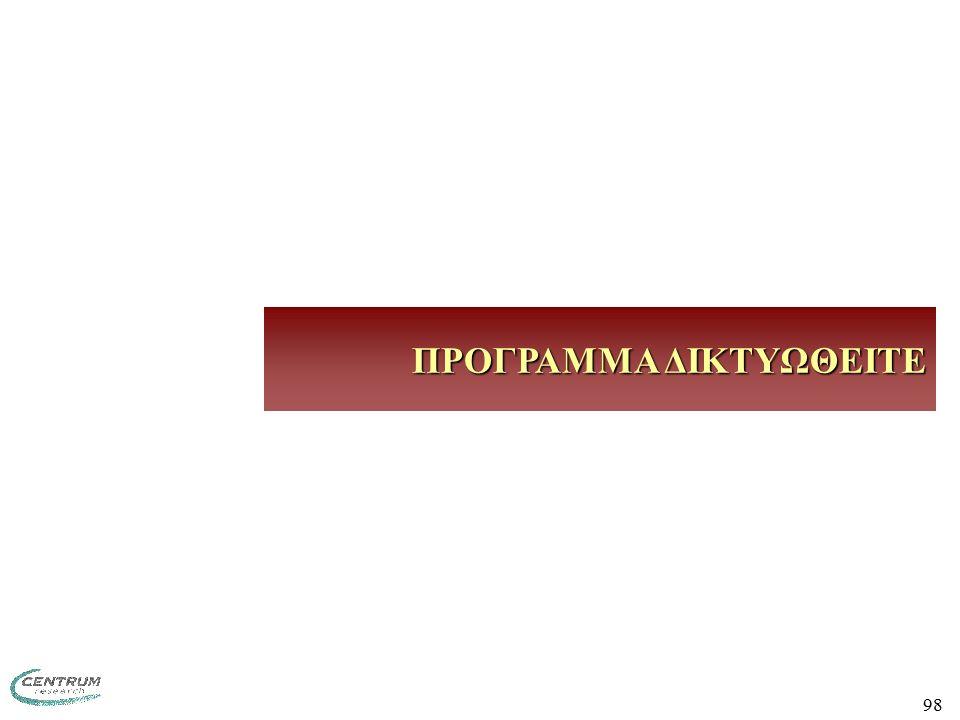 98 ΠΡΟΓΡΑΜΜΑ ΔΙΚΤΥΩΘΕΙΤΕ