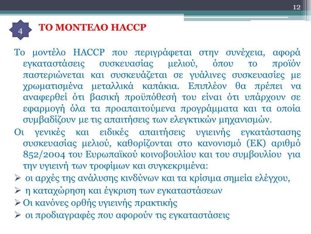 ΤΟ ΜΟΝΤΕΛΟ HACCP Το μοντέλο HACCP που περιγράφεται στην συνέχεια, αφορά εγκαταστάσεις συσκευασίας μελιού, όπου το προϊόν παστεριώνεται και συσκευάζεται σε γυάλινες συσκευασίες με χρωματισμένα μεταλλικά καπάκια.