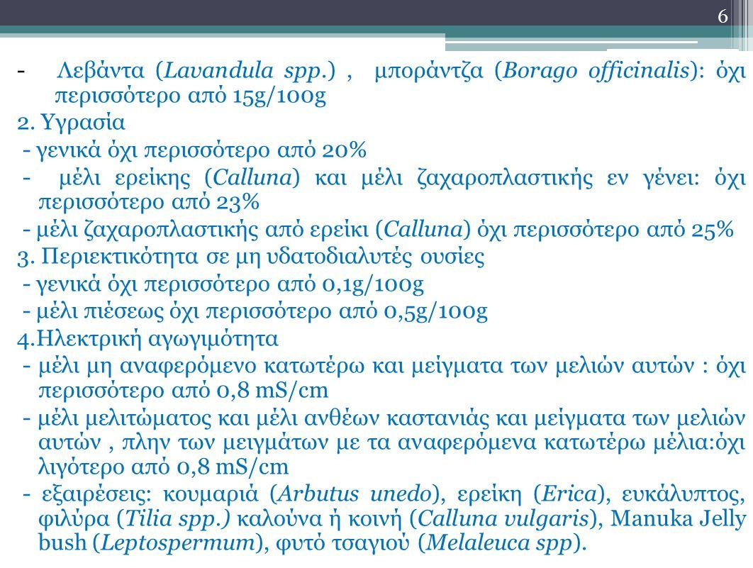 ΠΑΣΤΕΡΙΩΜΕΝΟ ΜΕΛΙ 17