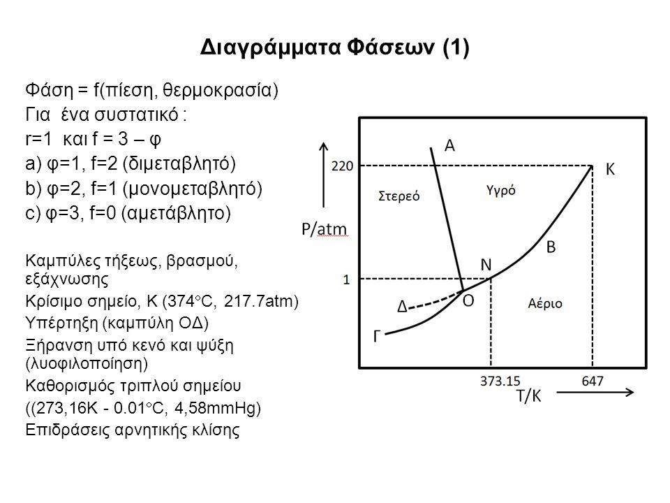 Διαγράμματα Φάσεων (1) Φάση = f(πίεση, θερμοκρασία) Για ένα συστατικό : r=1 και f = 3 – φ a) φ=1, f=2 (διμεταβλητό) b) φ=2, f=1 (μονομεταβλητό) c) φ=3, f=0 (αμετάβλητο) Καμπύλες τήξεως, βρασμού, εξάχνωσης Κρίσιμο σημείο, Κ (374  C, 217.7atm) Υπέρτηξη (καμπύλη ΟΔ) Ξήρανση υπό κενό και ψύξη (λυοφιλοποίηση) Καθορισμός τριπλού σημείου ((273,16Κ - 0.01  C, 4,58mmHg) Επιδράσεις αρνητικής κλίσης