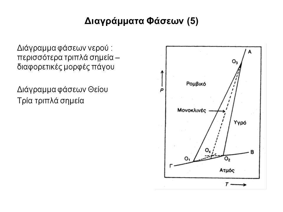 Διαγράμματα Φάσεων (5) Διάγραμμα φάσεων νερού : περισσότερα τριπλά σημεία – διαφορετικές μορφές πάγου Διάγραμμα φάσεων Θείου Τρία τριπλά σημεία