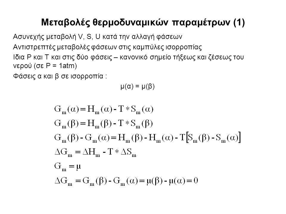 Μεταβολές θερμοδυναμικών παραμέτρων (1) Ασυνεχής μεταβολή V, S, U κατά την αλλαγή φάσεων Αντιστρεπτές μεταβολές φάσεων στις καμπύλες ισορροπίας Ιδια P και T και στις δύο φάσεις – κανονικό σημείο τήξεως και ζέσεως του νερού (σε P = 1atm) Φάσεις α και β σε ισορροπία : μ(α) = μ(β)