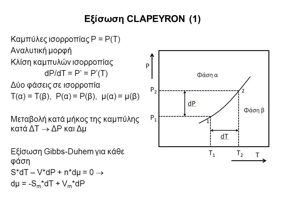 Εξίσωση CLAPEYRON (1) Καμπύλες ισορροπίας P = P(T) Αναλυτική μορφή Κλίση καμπυλών ισορροπίας dP/dT = P' = P'(T) Δύο φάσεις σε ισορροπία T(α) = T(β), P(α) = P(β), μ(α) = μ(β) Μεταβολή κατά μήκος της καμπύλης κατά ΔT  ΔP και Δμ Εξίσωση Gibbs-Duhem για κάθε φάση S*dT – V*dP + n*dμ = 0  dμ = -S m *dT + V m *dP