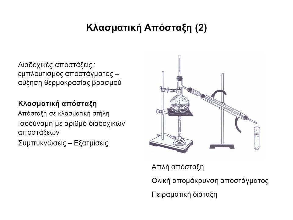 Κλασματική Απόσταξη (2) Απλή απόσταξη Ολική απομάκρυνση αποστάγματος Πειραματική διάταξη Διαδοχικές αποστάξεις : εμπλουτισμός αποστάγματος – αύξηση θερμοκρασίας βρασμού Κλασματική απόσταξη Απόσταξη σε κλασματική στήλη Ισοδύναμη με αριθμό διαδοχικών αποστάξεων Συμπυκνώσεις – Εξατμίσεις