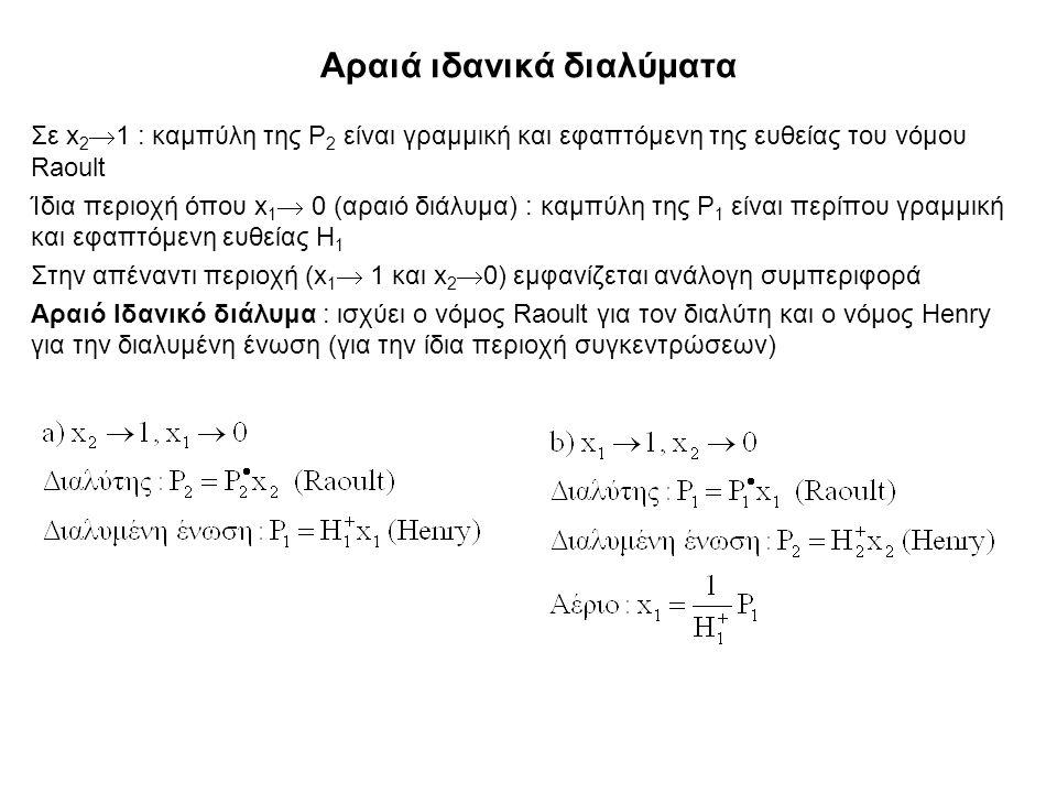 Αραιά ιδανικά διαλύματα Σε x 2  1 : καμπύλη της P 2 είναι γραμμική και εφαπτόμενη της ευθείας του νόμου Raoult Ίδια περιοχή όπου x 1  0 (αραιό διάλυμα) : καμπύλη της P 1 είναι περίπου γραμμική και εφαπτόμενη ευθείας Η 1 Στην απέναντι περιοχή (x 1  1 και x 2  0) εμφανίζεται ανάλογη συμπεριφορά Αραιό Ιδανικό διάλυμα : ισχύει ο νόμος Raoult για τον διαλύτη και ο νόμος Henry για την διαλυμένη ένωση (για την ίδια περιοχή συγκεντρώσεων)