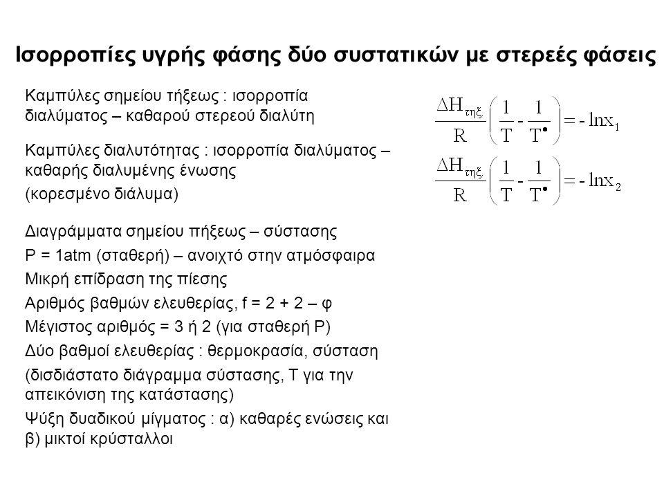 Ισορροπίες υγρής φάσης δύο συστατικών με στερεές φάσεις Καμπύλες σημείου τήξεως : ισορροπία διαλύματος – καθαρού στερεού διαλύτη Καμπύλες διαλυτότητας : ισορροπία διαλύματος – καθαρής διαλυμένης ένωσης (κορεσμένο διάλυμα) Διαγράμματα σημείου πήξεως – σύστασης P = 1atm (σταθερή) – ανοιχτό στην ατμόσφαιρα Μικρή επίδραση της πίεσης Αριθμός βαθμών ελευθερίας, f = 2 + 2 – φ Μέγιστος αριθμός = 3 ή 2 (για σταθερή P) Δύο βαθμοί ελευθερίας : θερμοκρασία, σύσταση (δισδιάστατο διάγραμμα σύστασης, T για την απεικόνιση της κατάστασης) Ψύξη δυαδικού μίγματος : α) καθαρές ενώσεις και β) μικτοί κρύσταλλοι