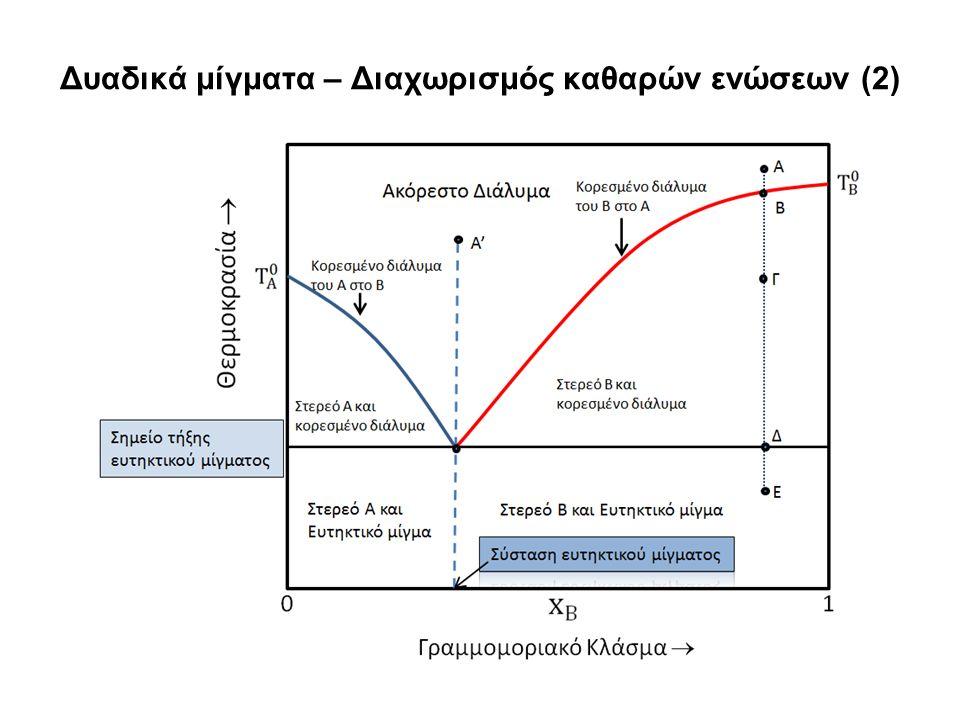 Δυαδικά μίγματα – Διαχωρισμός καθαρών ενώσεων (2)