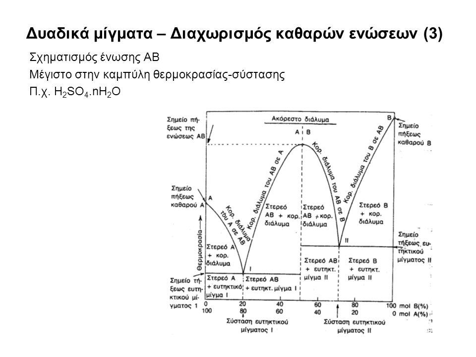 Δυαδικά μίγματα – Διαχωρισμός καθαρών ενώσεων (3) Σχηματισμός ένωσης ΑΒ Μέγιστο στην καμπύλη θερμοκρασίας-σύστασης Π.χ.