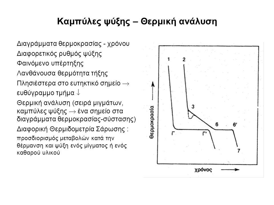 Καμπύλες ψύξης – Θερμική ανάλυση Διαγράμματα θερμοκρασίας - χρόνου Διαφορετικός ρυθμός ψύξης Φαινόμενο υπέρτηξης Λανθάνουσα θερμότητα τήξης Πλησιέστερα στο ευτηκτικό σημείο  ευθύγραμμο τμήμα  Θερμική ανάλυση (σειρά μιγμάτων, καμπύλες ψύξης  ένα σημείο στα διαγράμματα θερμοκρασίας-σύστασης) Διαφορική Θερμιδομετρία Σάρωσης : προσδιορισμός μεταβολών κατά την θέρμανση και ψύξη ενός μίγματος ή ενός καθαρού υλικού
