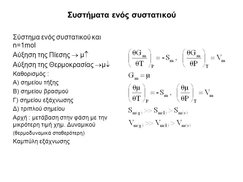 Συστήματα ενός συστατικού Σύστημα ενός συστατικού και n=1mol Αύξηση της Πίεσης  μ  Αύξηση της Θερμοκρασίας  μ  Καθορισμός : Α) σημείου τήξης Β) σημείου βρασμού Γ) σημείου εξάχνωσης Δ) τριπλού σημείου Αρχή : μετάβαση στην φάση με την μικρότερη τιμή χημ.