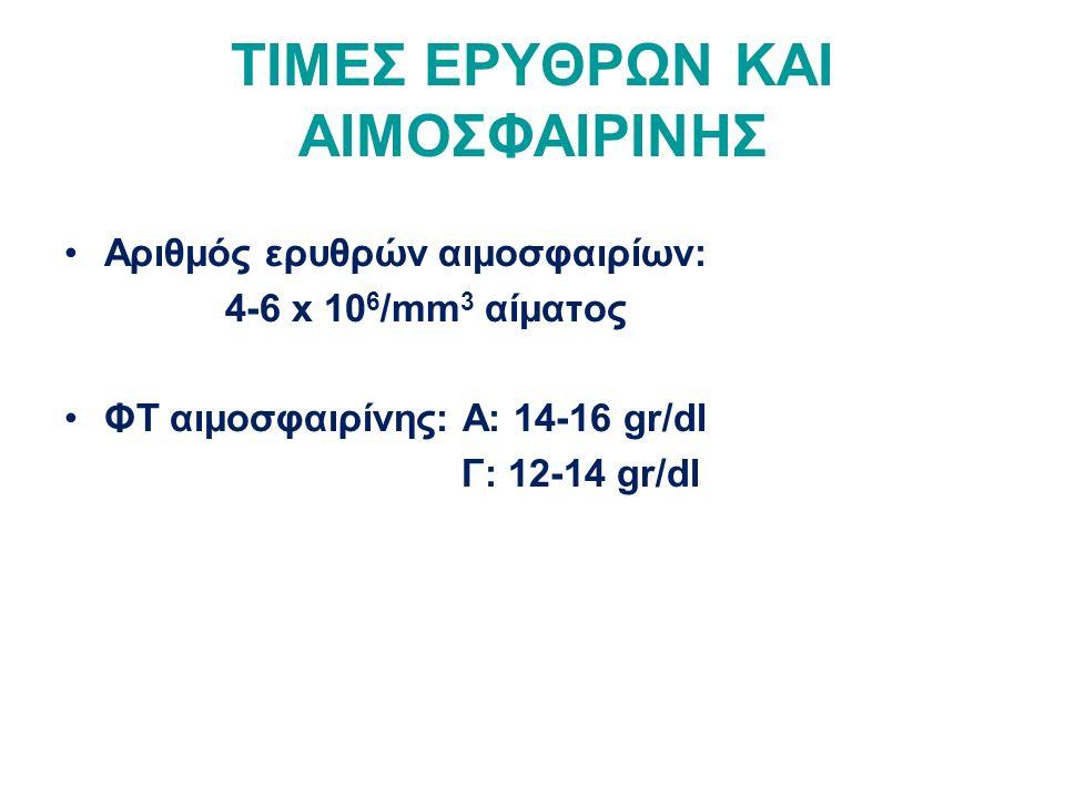 ΤΙΜΕΣ ΕΡΥΘΡΩΝ ΚΑΙ ΑΙΜΟΣΦΑΙΡΙΝΗΣ Αριθμός ερυθρών αιμοσφαιρίων: 4-6 x 10 6 /mm 3 αίματος ΦΤ αιμοσφαιρίνης: Α: 14-16 gr/dl Γ: 12-14 gr/dl