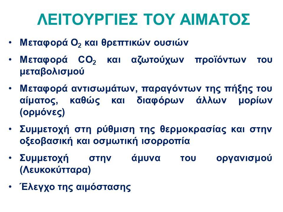 ΡΥΘΜΙΣΗ ΠΑΡΑΓΩΓΗΣ ΕΡΥΘΡΩΝ