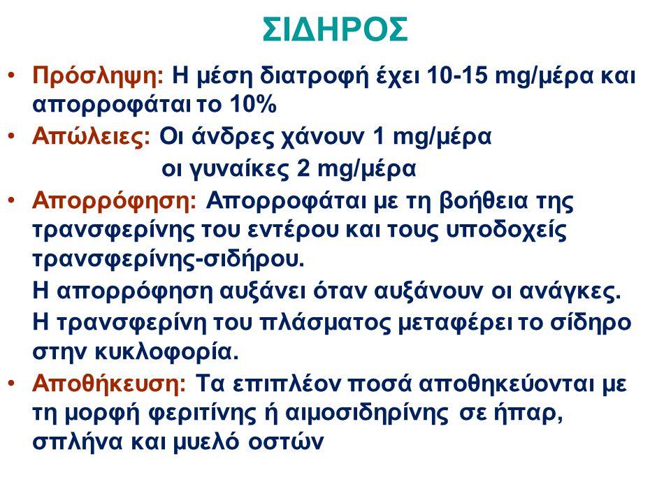 ΣΙΔΗΡΟΣ Πρόσληψη: Η μέση διατροφή έχει 10-15 mg/μέρα και απορροφάται το 10% Απώλειες: Οι άνδρες χάνουν 1 mg/μέρα οι γυναίκες 2 mg/μέρα Απορρόφηση: Απορροφάται με τη βοήθεια της τρανσφερίνης του εντέρου και τους υποδοχείς τρανσφερίνης-σιδήρου.
