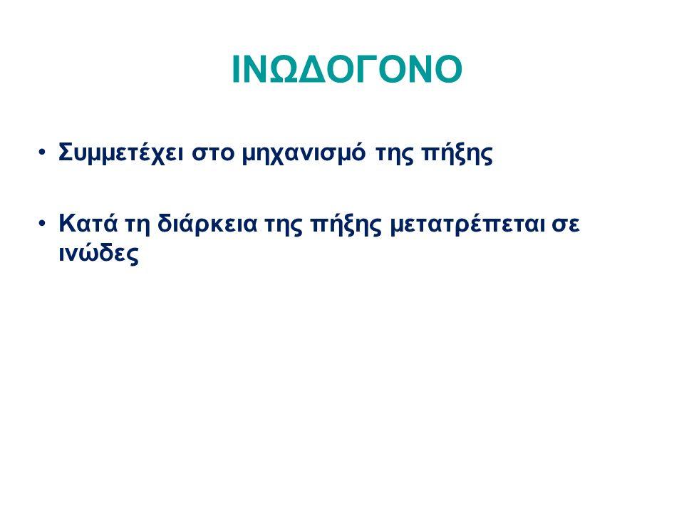 ΙΝΩΔΟΓΟΝΟ Συμμετέχει στο μηχανισμό της πήξης Κατά τη διάρκεια της πήξης μετατρέπεται σε ινώδες