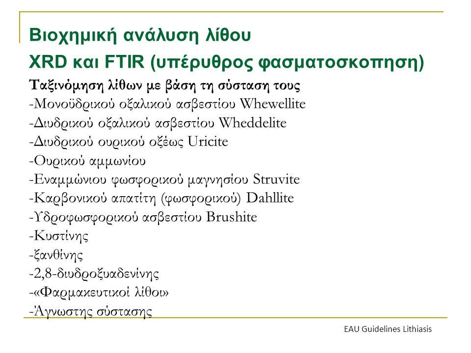 Βιοχημική ανάλυση λίθου XRD και FTIR (υπέρυθρος φασματοσκοπηση) Ταξινόμηση λίθων με βάση τη σύσταση τους -Μονοϋδρικού οξαλικού ασβεστίου Whewellite -Δ