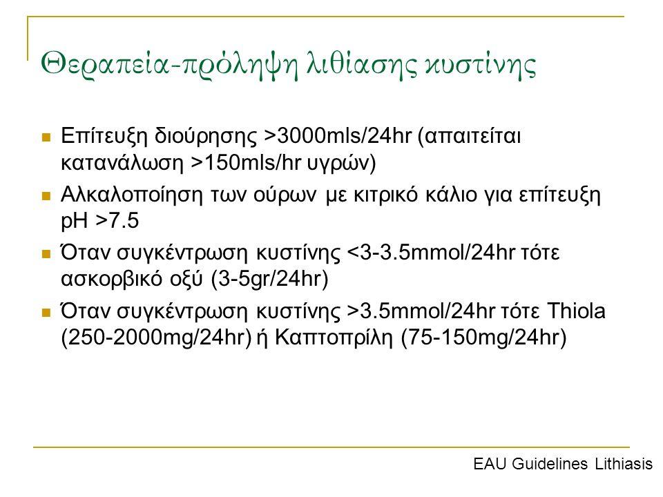 Θεραπεία-πρόληψη λιθίασης κυστίνης Επίτευξη διούρησης >3000mls/24hr (απαιτείται κατανάλωση >150mls/hr υγρών) Αλκαλοποίηση των ούρων με κιτρικό κάλιο γ